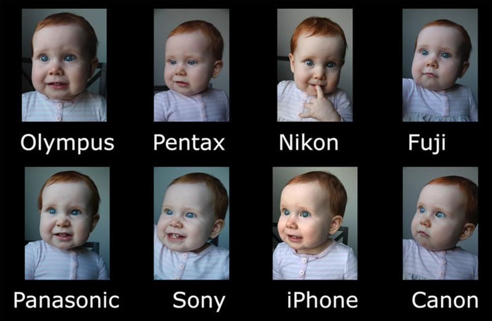 Ποιά φωτογραφική μηχανή βγάζει τις καλύτερες φωτογραφίες σε JPEG;