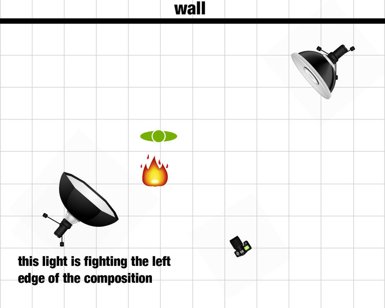 fitness-fire-diagram-1